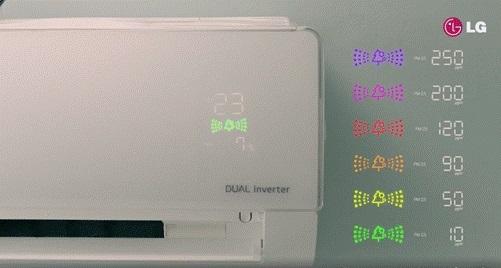 Đèn báo chất lượng không khí trên thân máy LG APF qua 6 màu tương ứng. Màu xanh là báo hiệu không khí trong lành sau khi bụi được lọc.