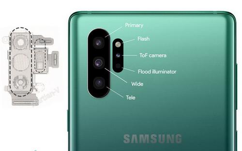 Thiết kế cụm camera sau của Galaxy Note10 dựa trên tin đồn. Ảnh: Phonearena.