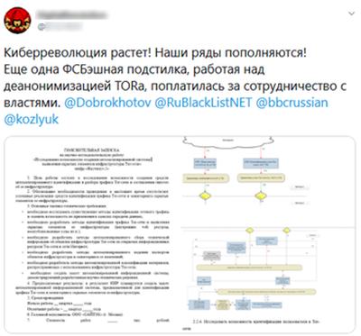 0v1ru$ đã đăng tải ảnh chụp màn hình các tài liệu đánh cắp của SyTech lên Twitter.