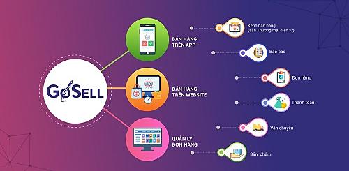 Nền tảng tạo Web và App bán hàng Gosell