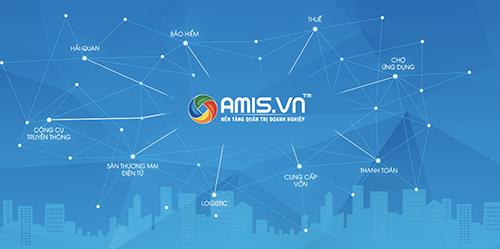 MISA tiên phong phát triển nền tảng quản trị doanh nghiệp AMIS.VN.