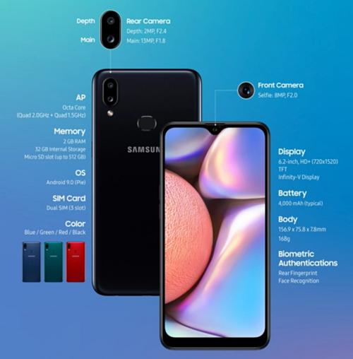Thông số kỹ thuật của Galaxy A10s có nhiều điểm đáng chú ý so với mức giá 110 USD.