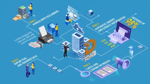 Giải pháp số hóa D-IONE tạo lập cơ sở dữ liệu nhanh chóng, hiệu quả cho chuyển đổi số thành công.