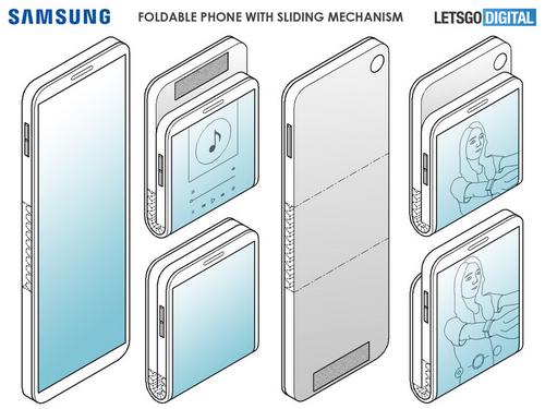 Sáng chế smartphone gập Samsung vừa nhận được.
