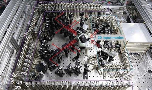 Hệ thống máy tính lượng tử của Đại học Khoa học và Công nghệ Trung Quốc. Ảnh: SCMP.