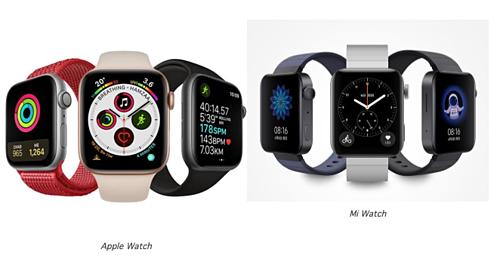 Xiaomi ra đồng hồ giống Apple Watch