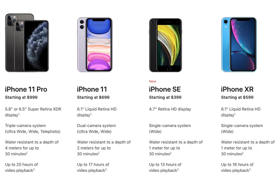 Có chip như iPhone 11 và 11 Pro nhưng iPhone SE là smartphone rẻ nhất hiện giờ của Apple.