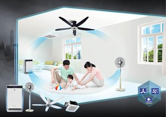 Bộ sản phẩm làm sạch không khí trong nhà của Panasonic.