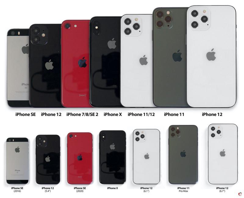 Kích thước iPhone 12 khi đặt cạnh loạt iPhone đời cũ.
