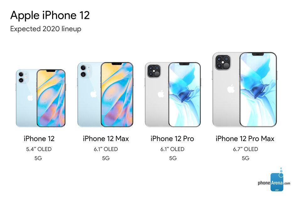 Bốn mẫu iPhone 12 mới có thể không được bán ra cùng lúc. Ảnh: Phonearena.