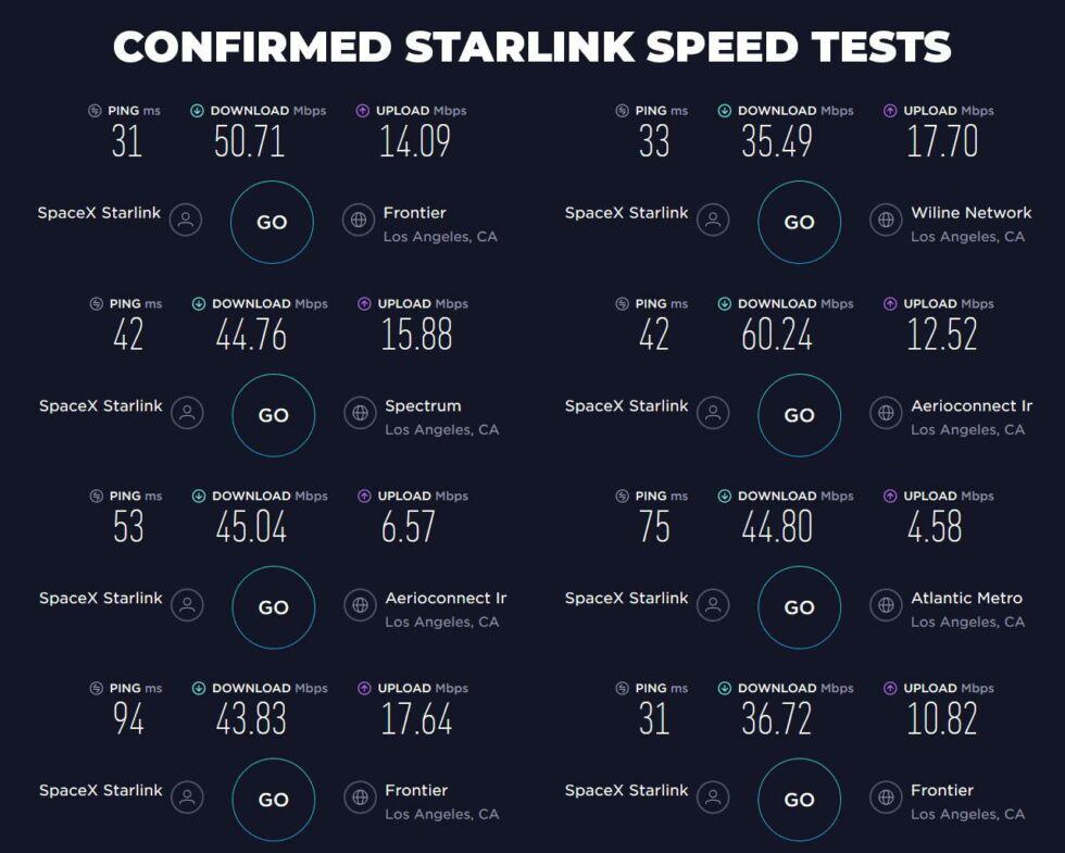 11 kết quả đo tốc độ được một người dùng đăng lên Reddit.