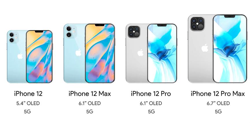 iPhone 12 sẽ có thêm một model so với iPhone 11 năm ngoái và thay đổi kích cỡ màn hình.