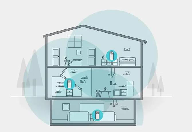 Một hệ thống Mesh Wi-Fi giúp hạn chế điểm mù, giữ kết nối, tốc độ được ổn định ở mọi vị trí.