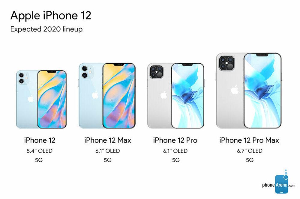 Bốn kích thước dự kiến của iPhone 12. Ảnh: PhoneArena