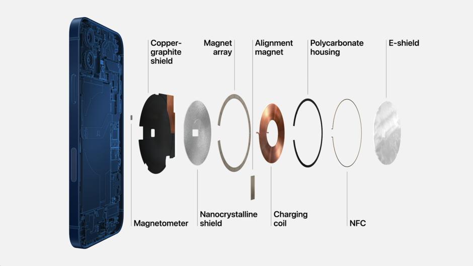 Hệ thống tiếp nhận sạc không dây nằm ở mặt lưng iPhone 12.