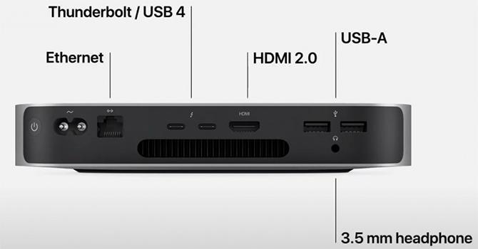 Các cổng kết nối trên Mac Mini mới.