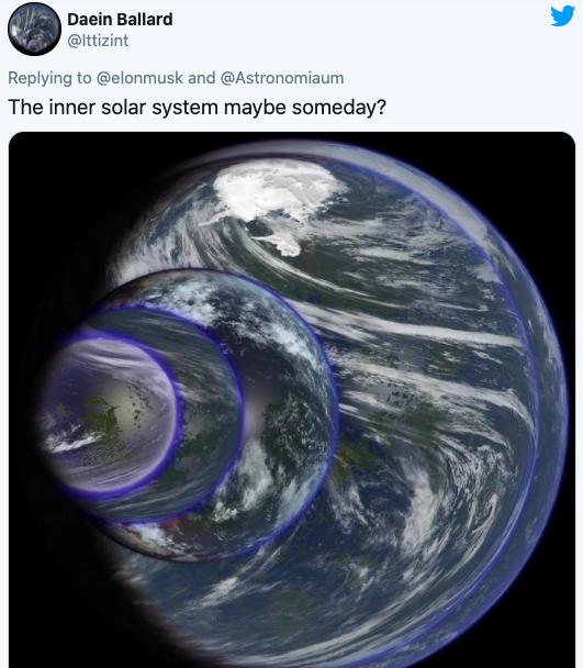 Một tài khoản tưởng tượng rằng các hành tinh trong hệ Mặt trời trong tương lai đều giống Trái đất.