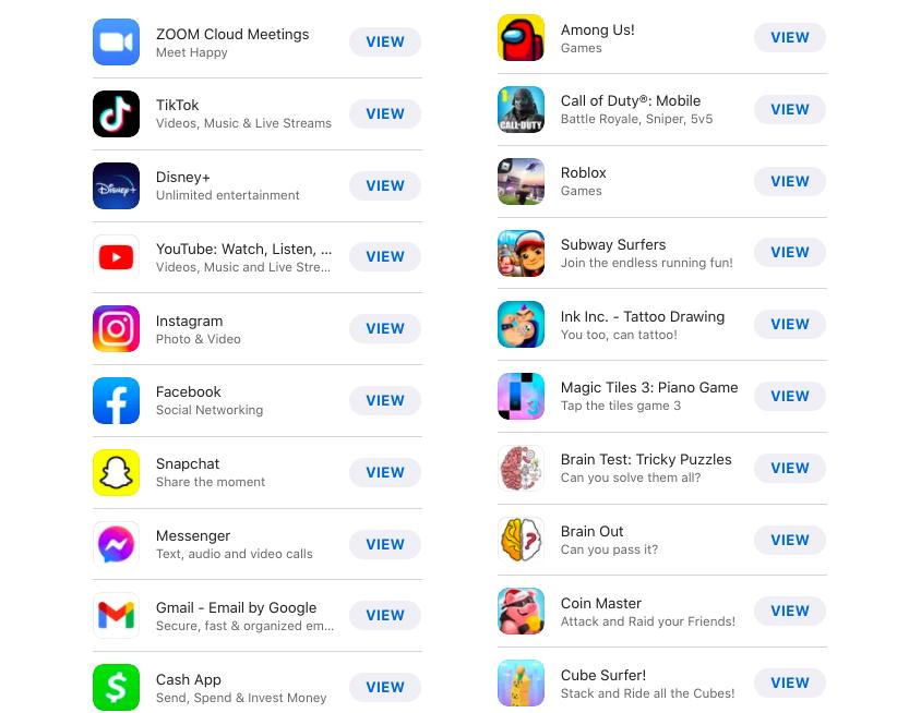 10 ứng dụng được tải nhiều nhất (bên trái) và 10 trò chơi được tải nhiều nhất (bên phải) trên App Store năm 2020.