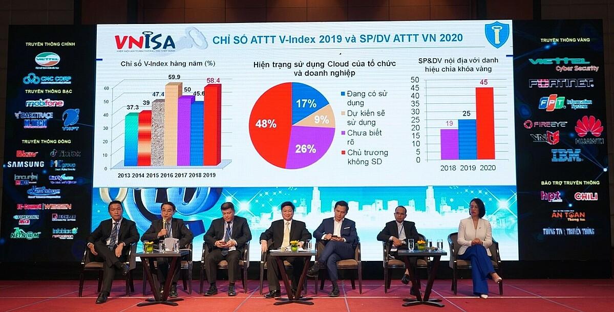 Các chuyên gia, đại diện các doanh nghiệp tham gia tọa đàm Nền tảng điện toán đám mây Việt Nam an toàn phục vụ chuyển đổi số quốc gia. Ảnh: BizFly Cloud.