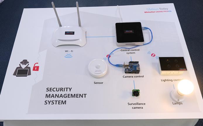 Hệ thống Kiểm soát an ninh được Ban tổ chức mô phỏng thực tế.