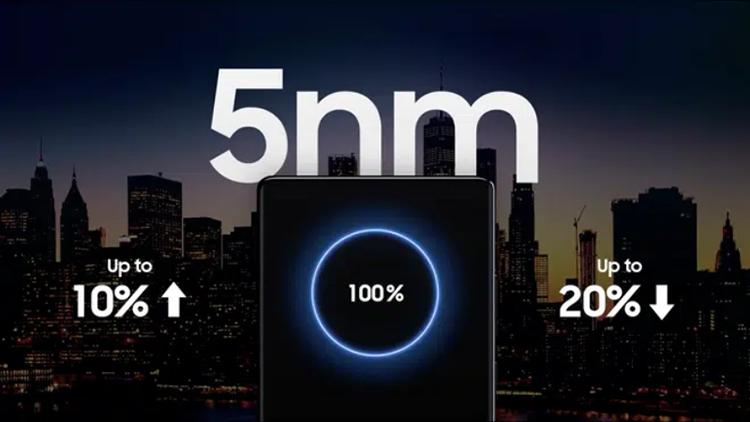 Exynos 2100 xây dựng trên tiến trình 5 nm cải thiện hiệu năng 10%, trong khi tiết kiệm điện hơn 20%. Nguồn: Samsung