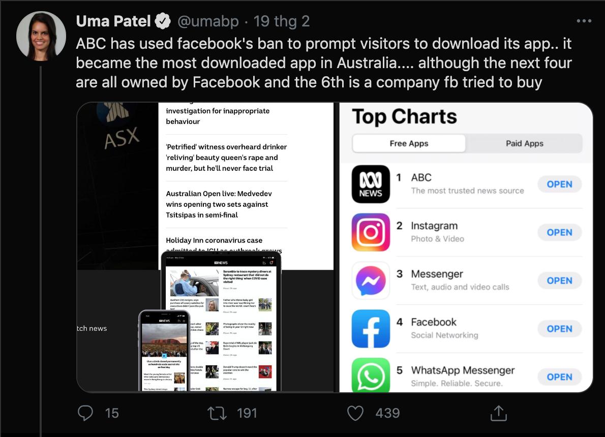 Người Australia kêu gọi tẩy chay Facebook, chủ động tiếp cận tin tức từ các tổ chức truyền thông chính thống khiến ứng dụng đọc báo ABC News từ vị trí 400 leo lên dẫn đầu bảng xếp hạng App Store.