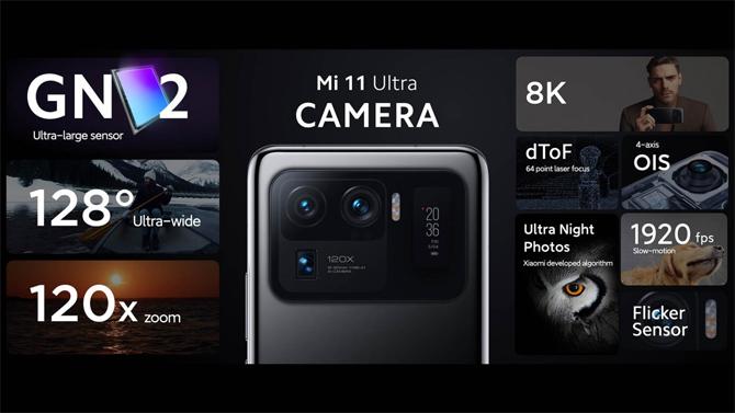 Camera Mi 11 Ultra sử dụng cảm biến lớn nhất hiện nay.