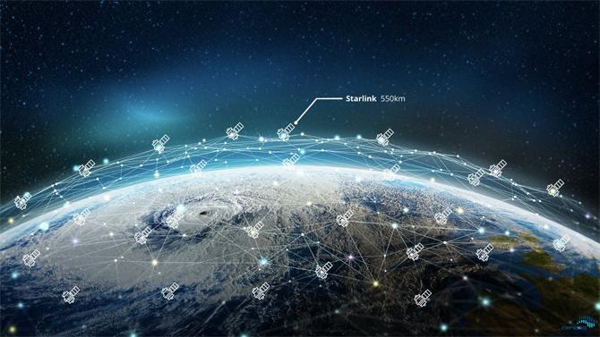 Starlink của Elonmusk đang hoạt động với các vệ tinh quỹ đạo thấp.