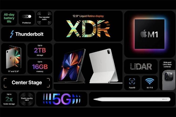 Kiểu dáng gần như không thay đổi nhưng iPad Pro mới dùng chip M1 và nhiều nâng cấp khác về phần cứng.