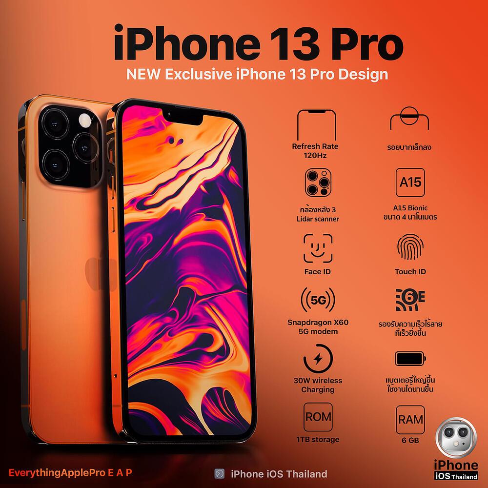 Tin đồn về iPhone 13 có bộ nhớ 1 TB xuất hiện ngày càng nhiều. Ảnh: Everything Apple Pro