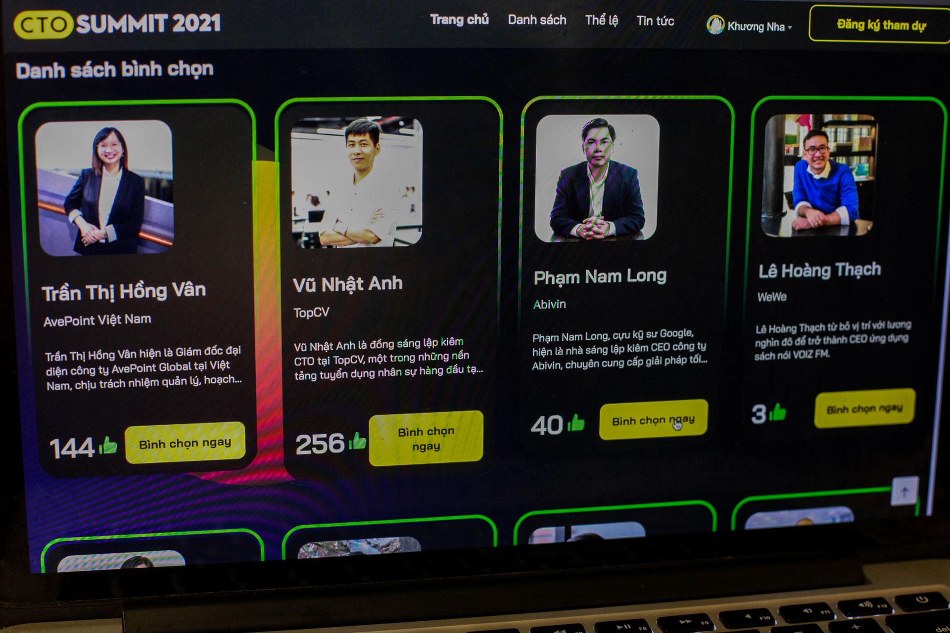 Những con số ấn tượng trong Bình chọn Lãnh đạo công nghệ trẻ