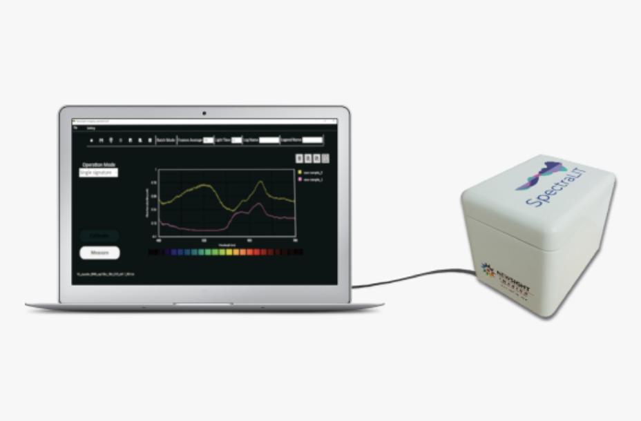 Phương thức xét nghiệm Covid-19 bằng nước bọt đã được một công ty tại Israel nghiên cứu từ năm 2020 nhưng gặp trở ngại vì virus xuất hiện biến chủng, AI cần thời gian và mẫu số đủ lớn để cho ra kết quả chính xác.