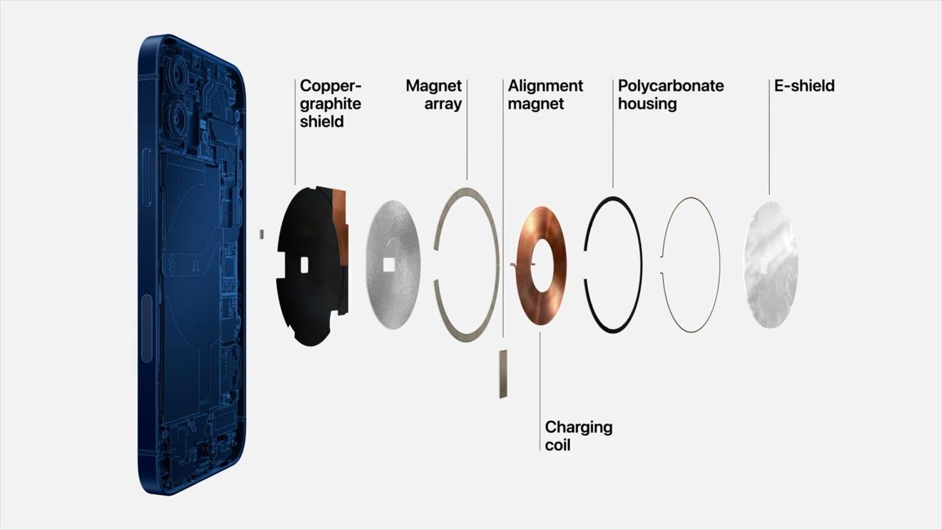 MacSafe với công nghệ sạc không dây và nam châm lần đầu được trang bị trên dòng iPhone 12. Ảnh: Apple.