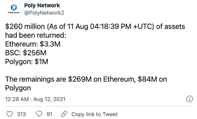 Poly Network thông báo về số tiền được trả lại.
