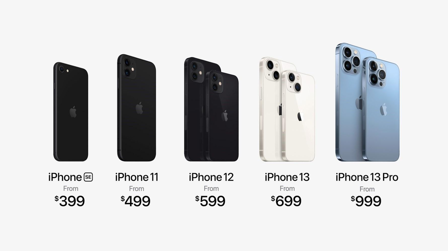 Apple ra mắt iPhone 13 và Watch Series 7 - page 2 - 6