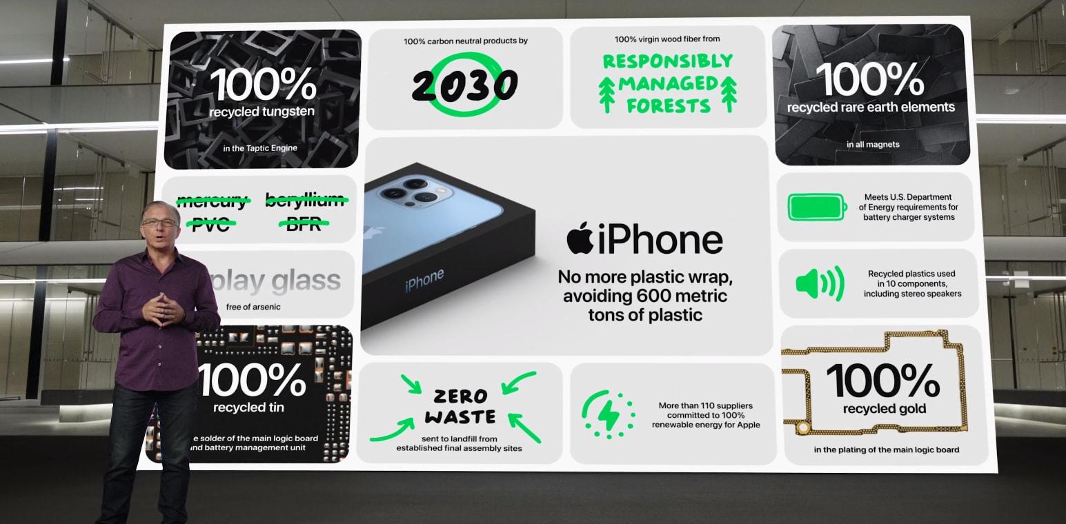 Cách đóng hộp mới của iPhone 13 có thể giúp Apple tiết kiệm khoảng 600 tấn nhựa.