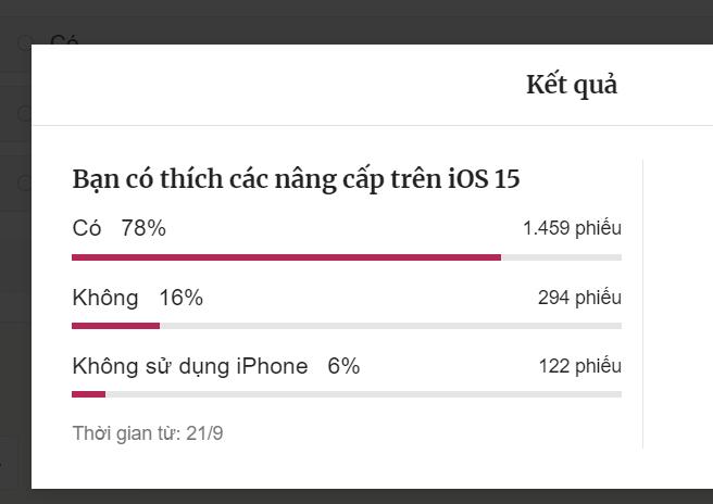 Người dùng phàn nàn lỗi khó chịu trên iOS 15 - 2