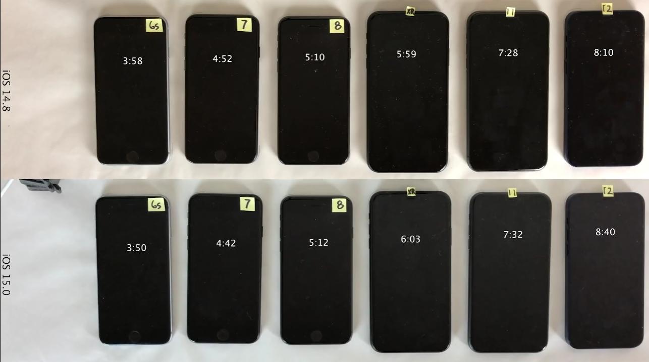 Thử nghiệm thời lượng pin của iPhone 11, iPhone 12 chạy iOS 15 tốt hơn iOS 14.8. Ảnh: UltimateiDeviceVids